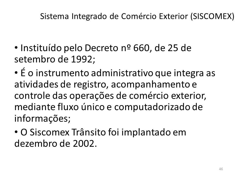 Sistema Integrado de Comércio Exterior (SISCOMEX)