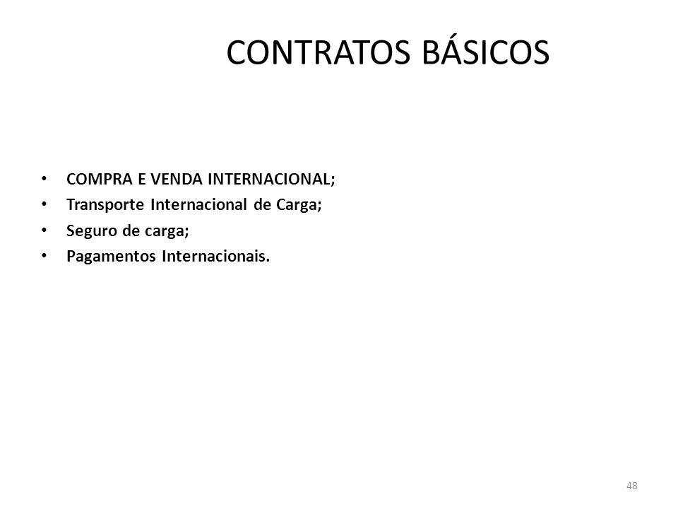CONTRATOS BÁSICOS COMPRA E VENDA INTERNACIONAL;