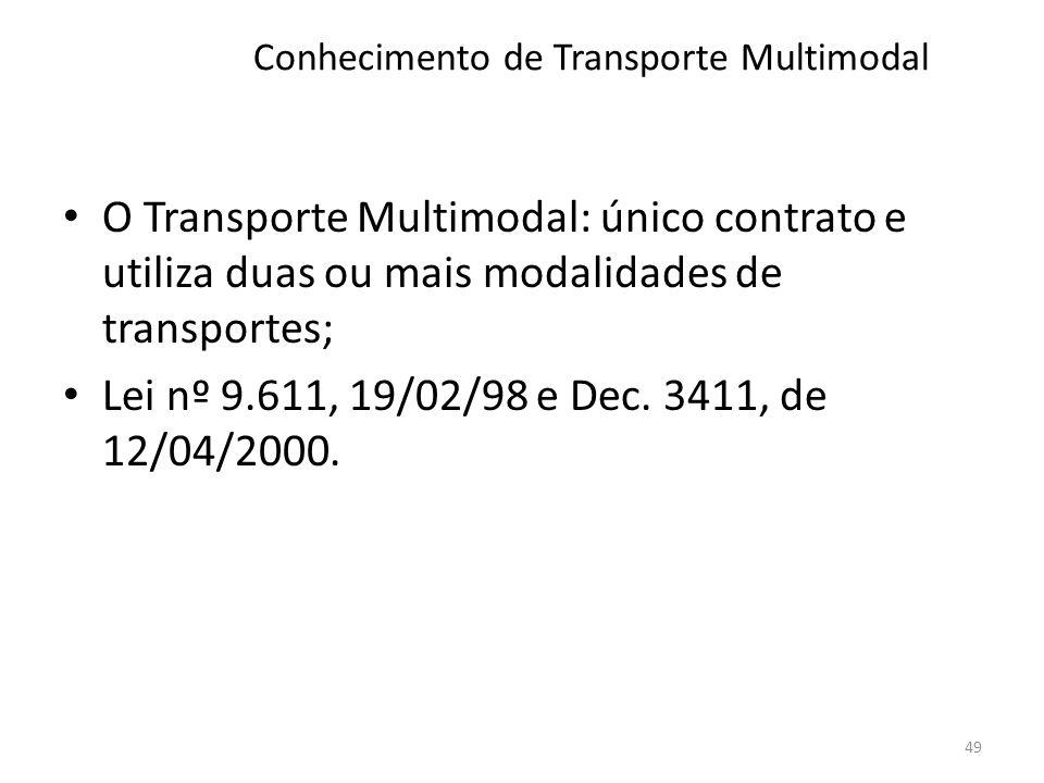 Conhecimento de Transporte Multimodal