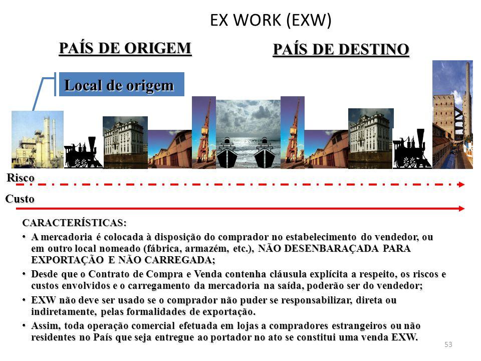 EX WORK (EXW) PAÍS DE ORIGEM PAÍS DE DESTINO Local de origem Risco