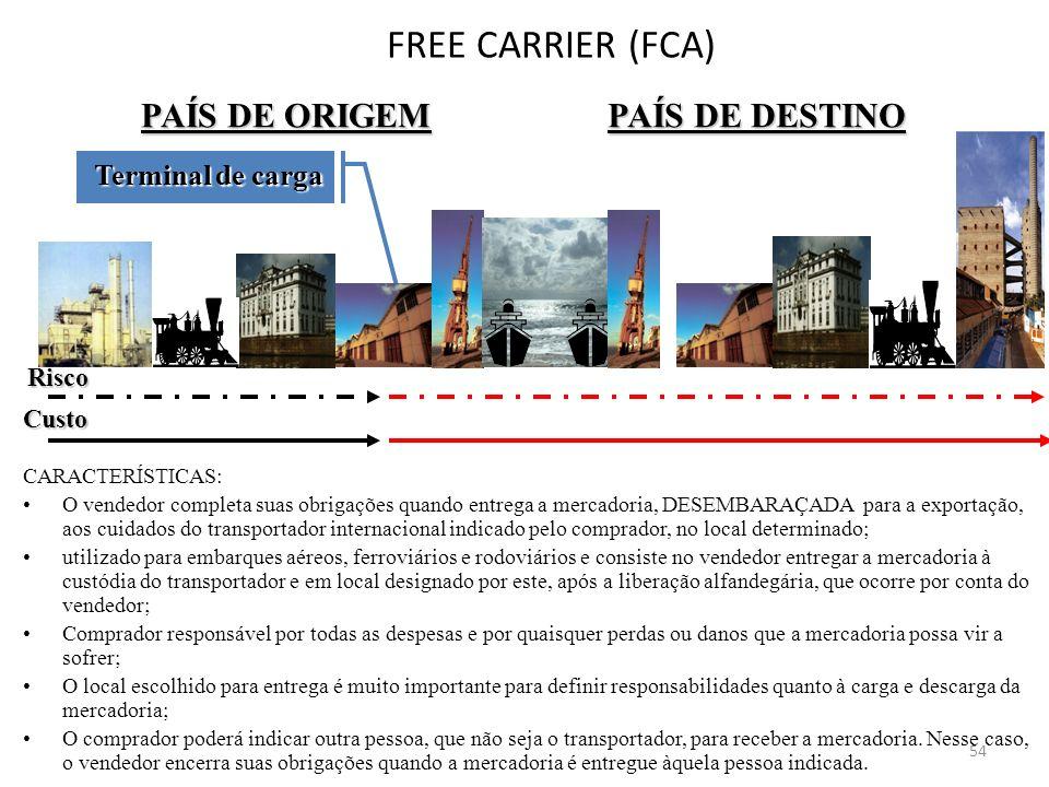 FREE CARRIER (FCA) PAÍS DE ORIGEM PAÍS DE DESTINO Terminal de carga
