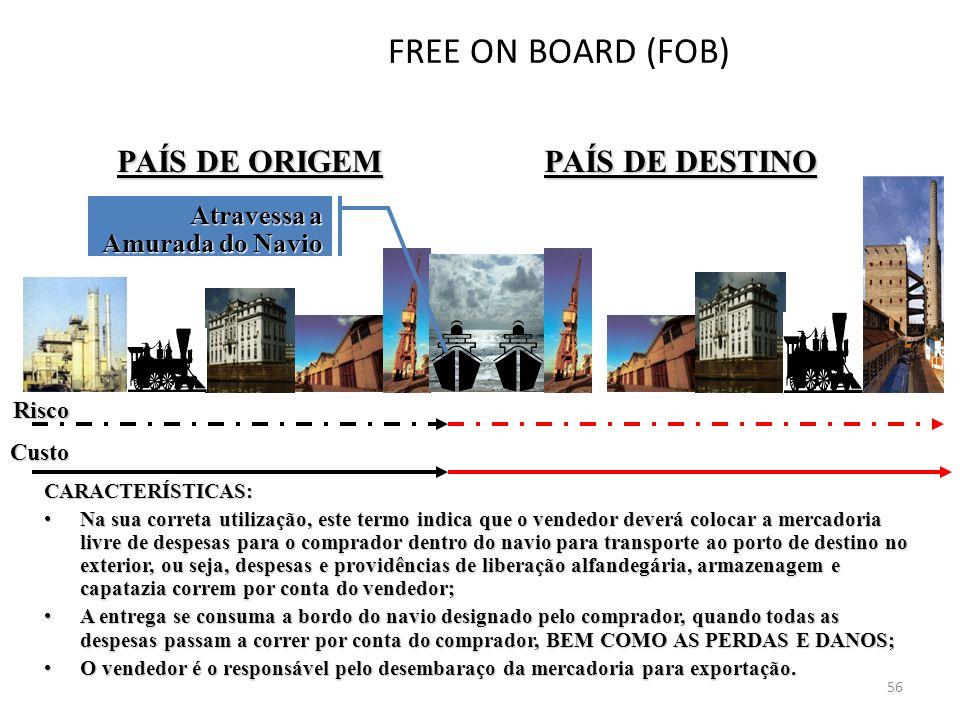 FREE ON BOARD (FOB) PAÍS DE ORIGEM PAÍS DE DESTINO