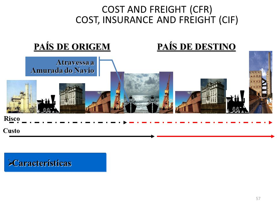 COST AND FREIGHT (CFR) COST, INSURANCE AND FREIGHT (CIF)