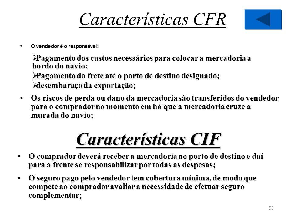 Características CFR Características CIF