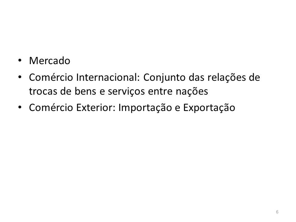 Mercado Comércio Internacional: Conjunto das relações de trocas de bens e serviços entre nações.