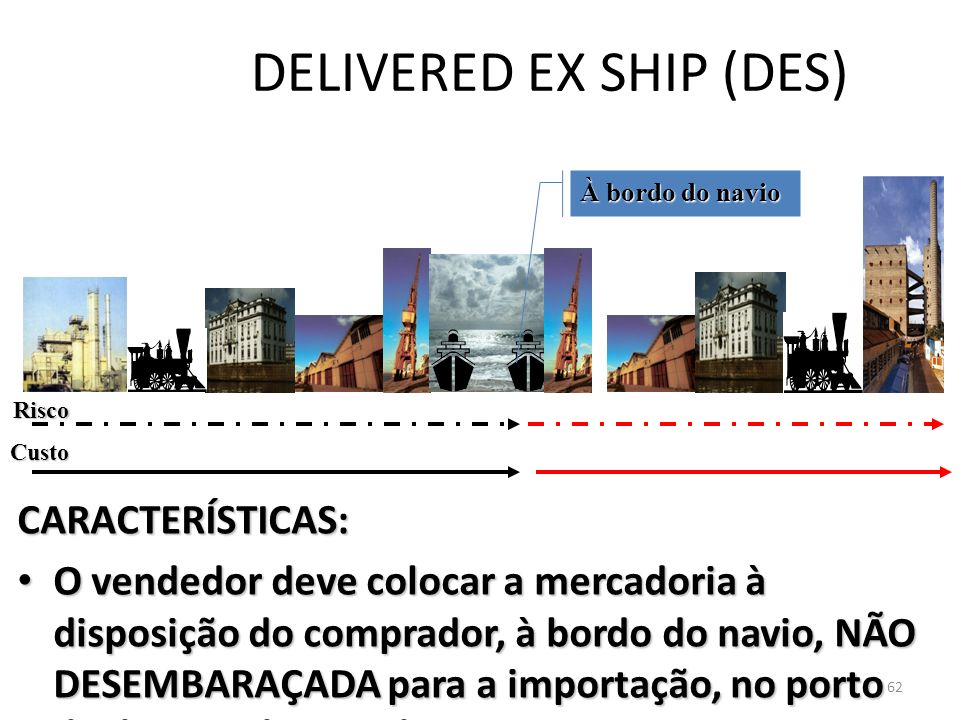 DELIVERED EX SHIP (DES)