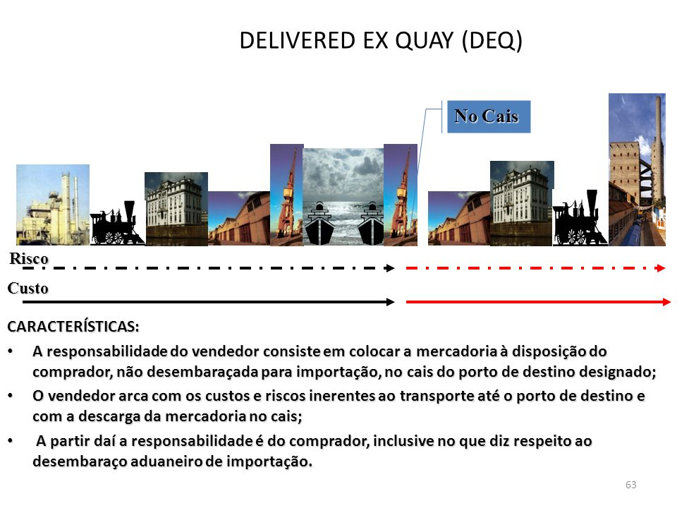 DELIVERED EX QUAY (DEQ)