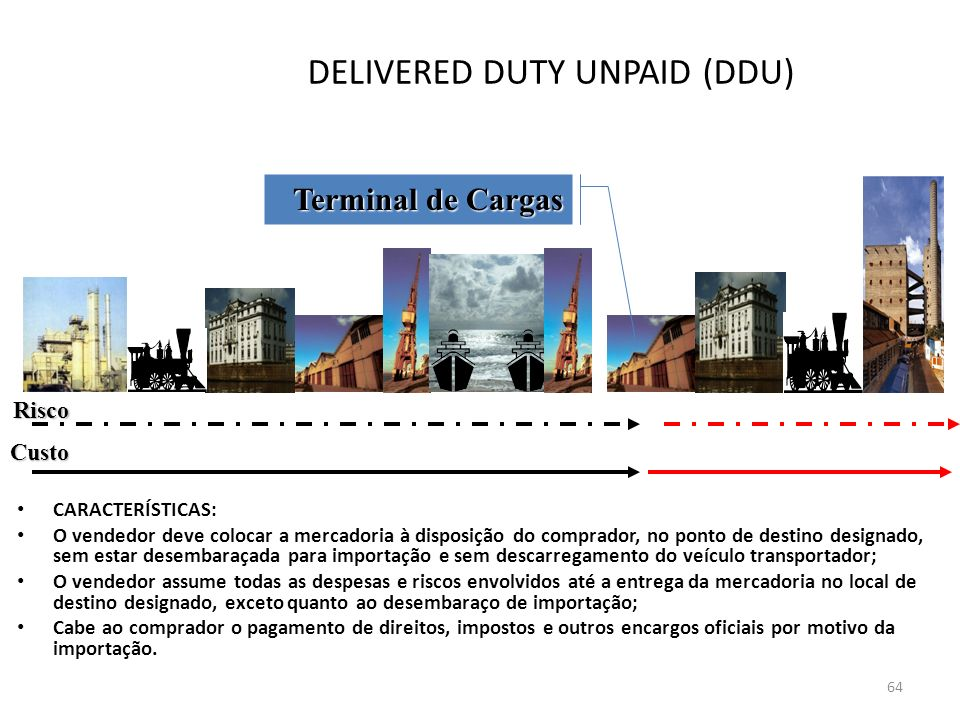 DELIVERED DUTY UNPAID (DDU)