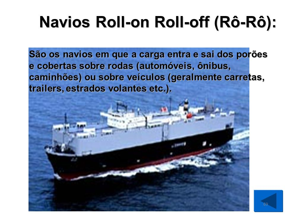 Navios Roll-on Roll-off (Rô-Rô):