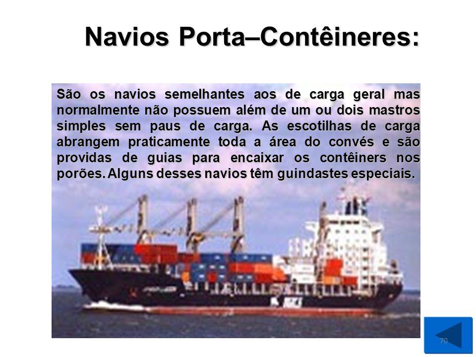 Navios Porta–Contêineres: