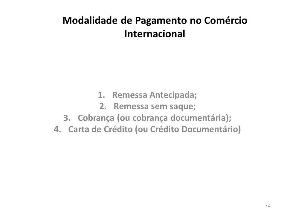 Modalidade de Pagamento no Comércio Internacional