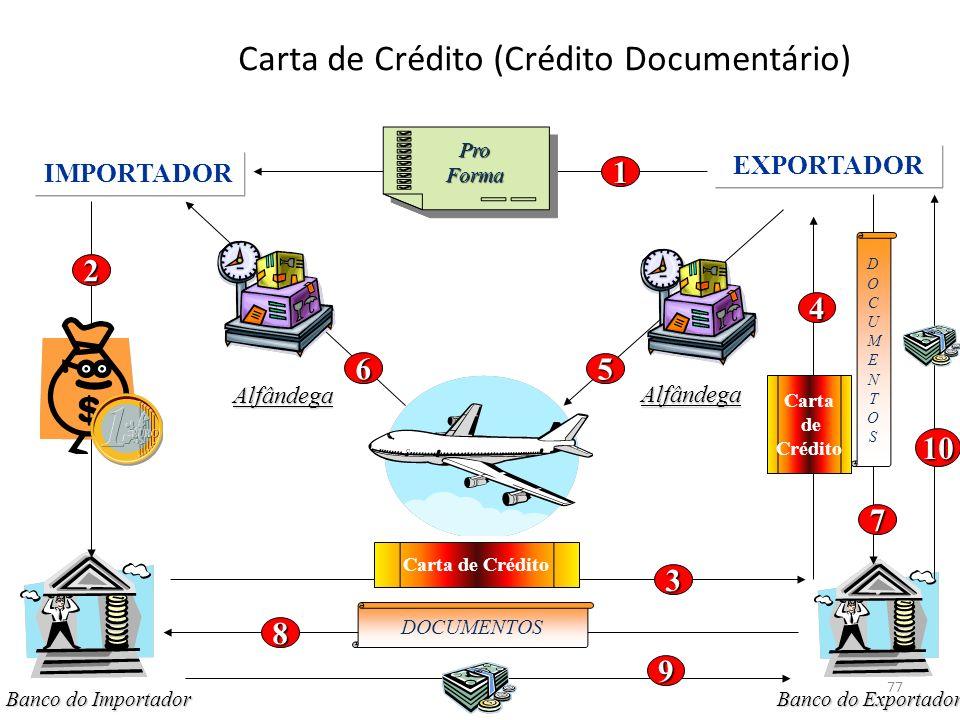 Carta de Crédito (Crédito Documentário)