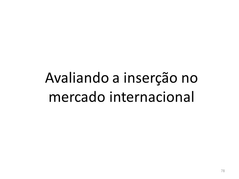 Avaliando a inserção no mercado internacional