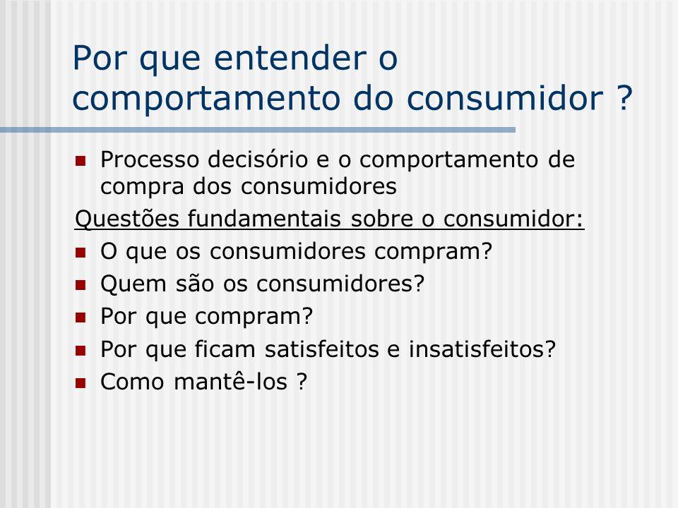 Por que entender o comportamento do consumidor