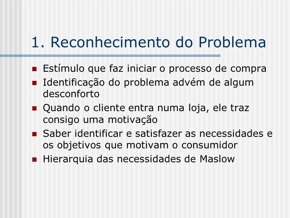 1. Reconhecimento do Problema