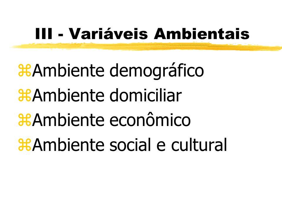 III - Variáveis Ambientais
