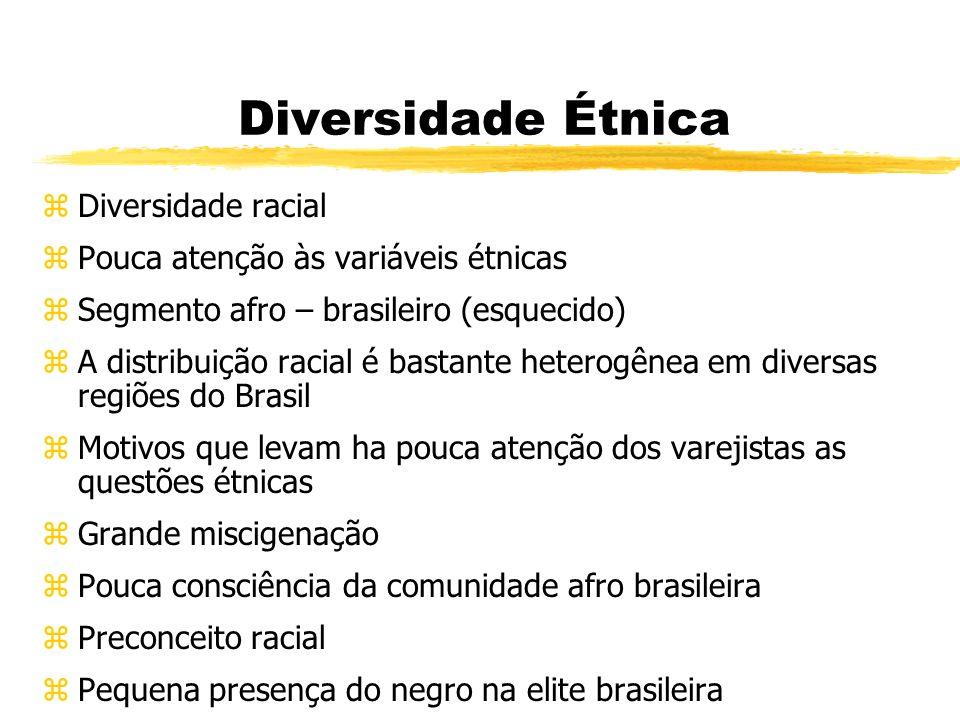 Diversidade Étnica Diversidade racial