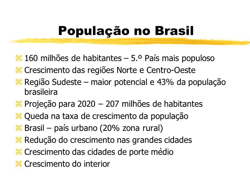 População no Brasil 160 milhões de habitantes – 5.º País mais populoso