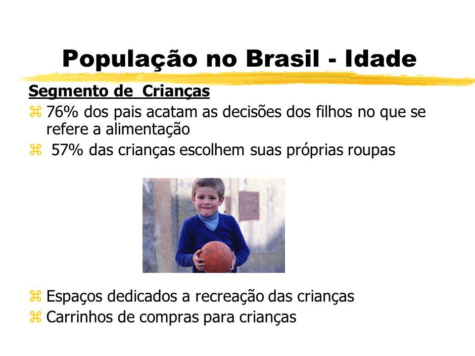 População no Brasil - Idade