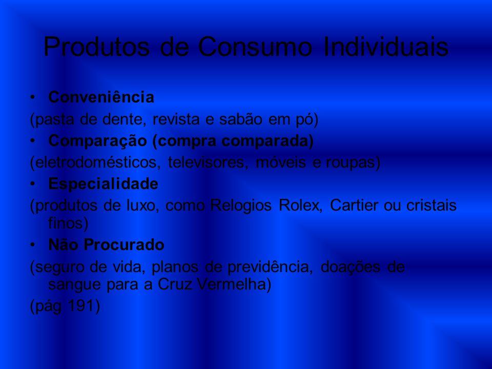 Produtos de Consumo Individuais