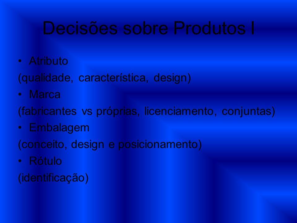 Decisões sobre Produtos I
