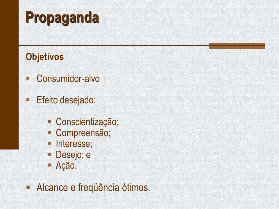 Propaganda Objetivos Consumidor-alvo Efeito desejado: Conscientização;