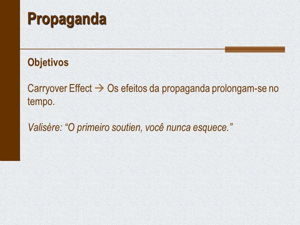 Propaganda Objetivos. Carryover Effect  Os efeitos da propaganda prolongam-se no tempo.