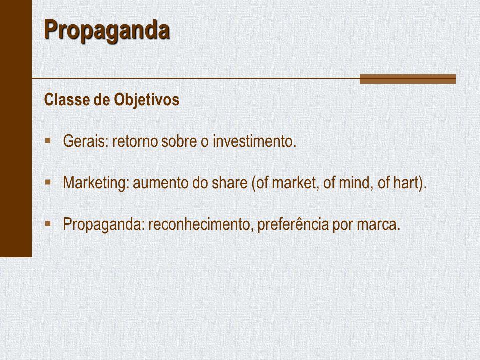 Propaganda Classe de Objetivos Gerais: retorno sobre o investimento.