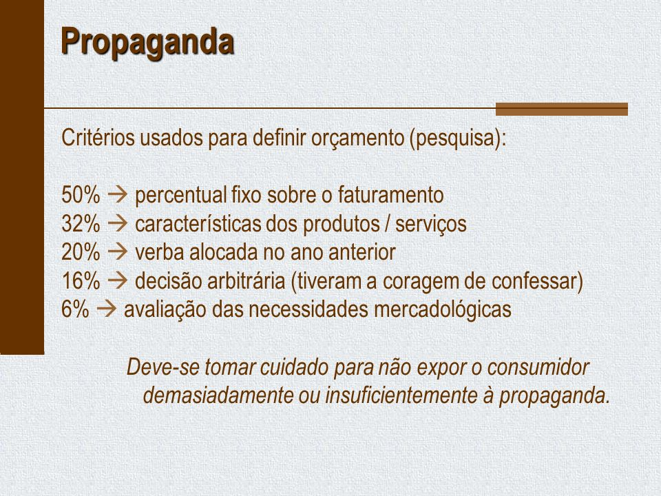 Propaganda Critérios usados para definir orçamento (pesquisa):