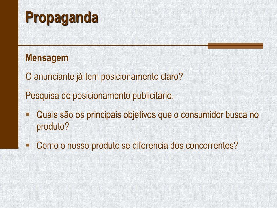 Propaganda Mensagem O anunciante já tem posicionamento claro