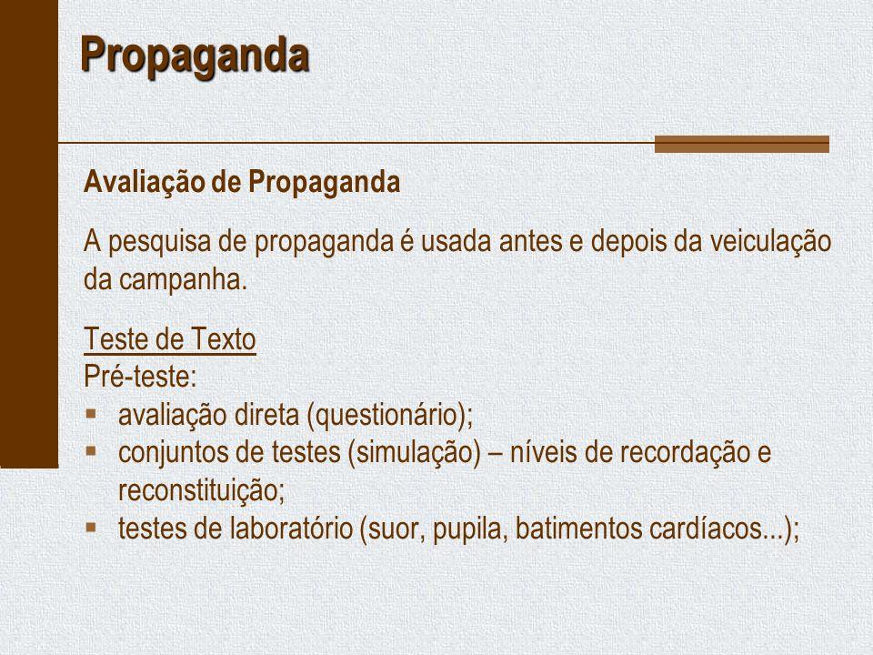 Propaganda Avaliação de Propaganda