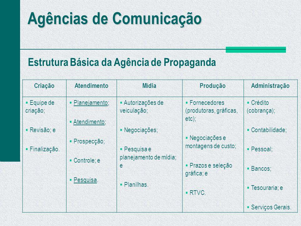Agências de Comunicação
