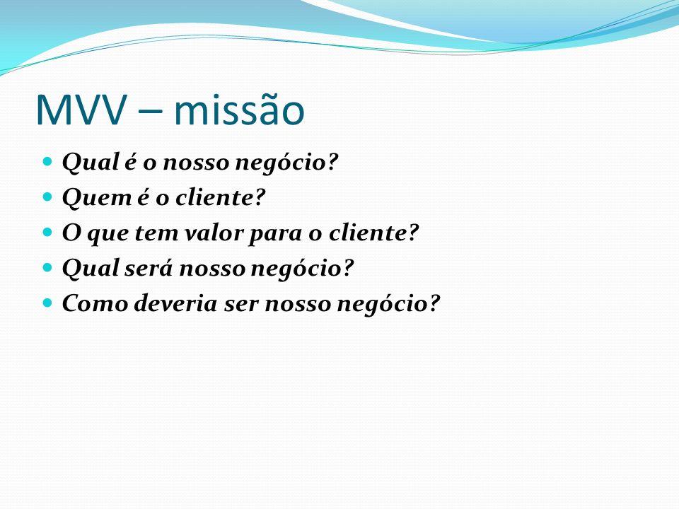 MVV – missão Qual é o nosso negócio Quem é o cliente