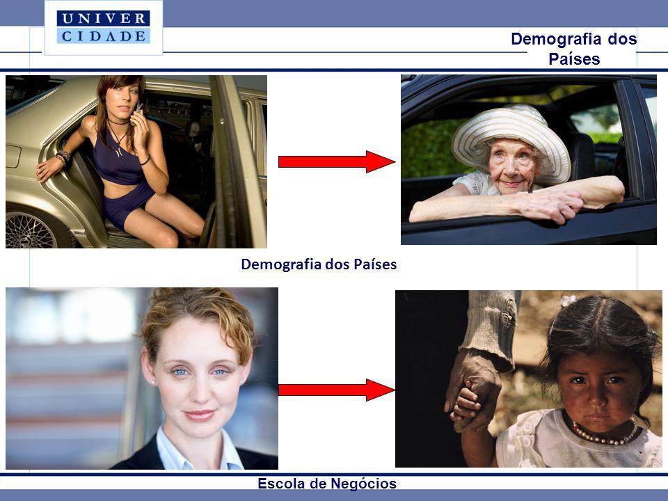 Mkt Internacional Demografia dos Países Demografia dos Países