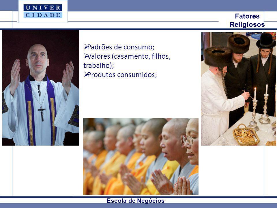 Valores (casamento, filhos, trabalho); Produtos consumidos;