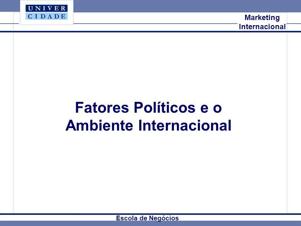 Fatores Políticos e o Ambiente Internacional
