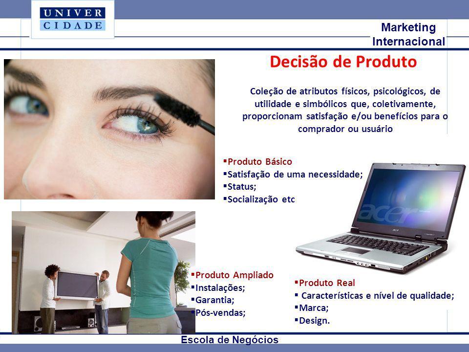 Decisão de Produto Mkt Internacional Marketing Internacional