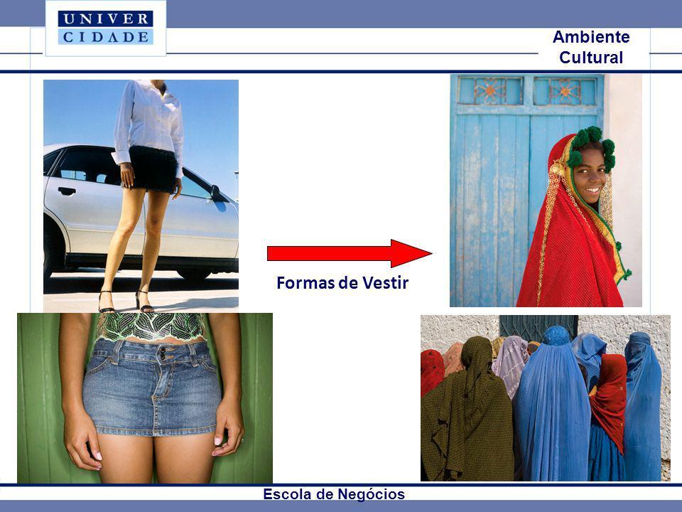 Formas de Vestir Mkt Internacional Ambiente Cultural