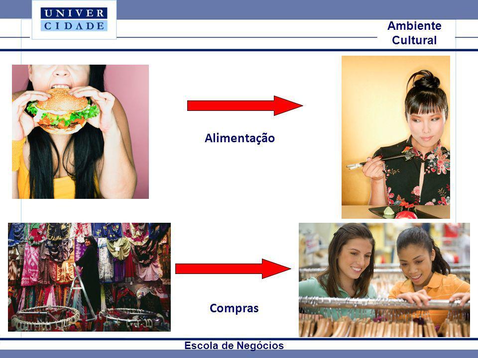 Alimentação Compras Mkt Internacional Ambiente Cultural