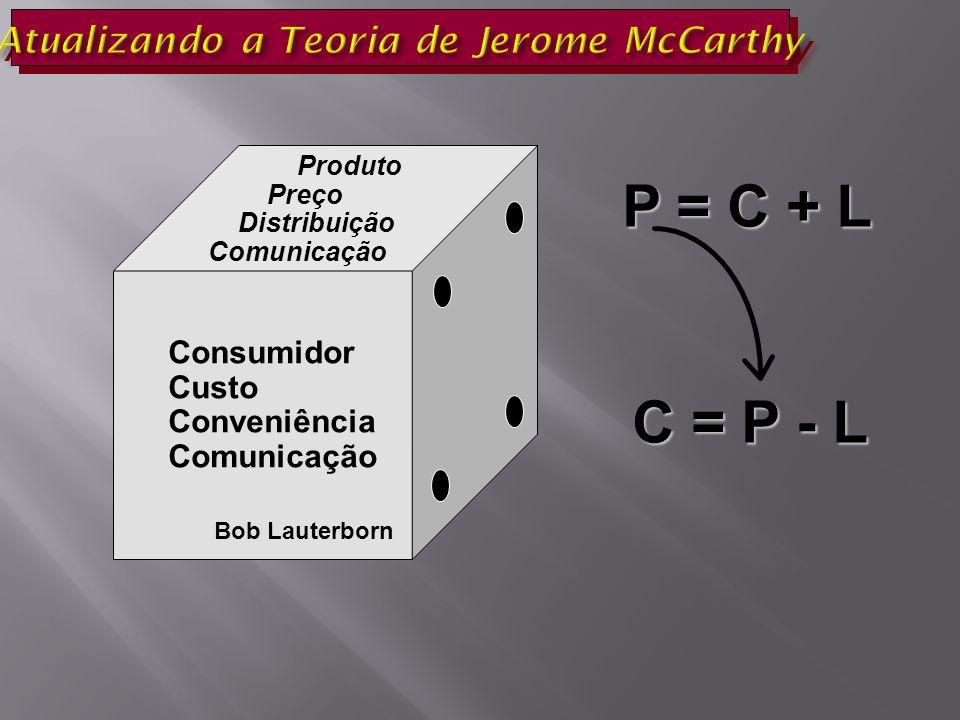 Atualizando a Teoria de Jerome McCarthy