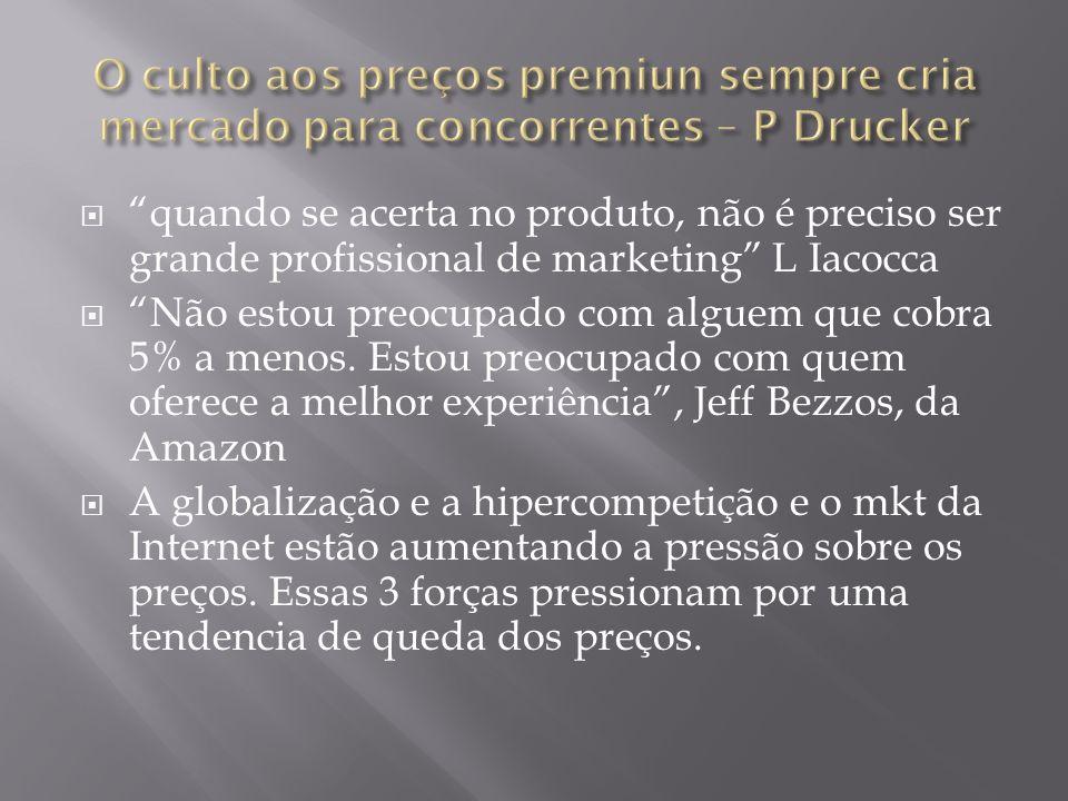 O culto aos preços premiun sempre cria mercado para concorrentes – P Drucker