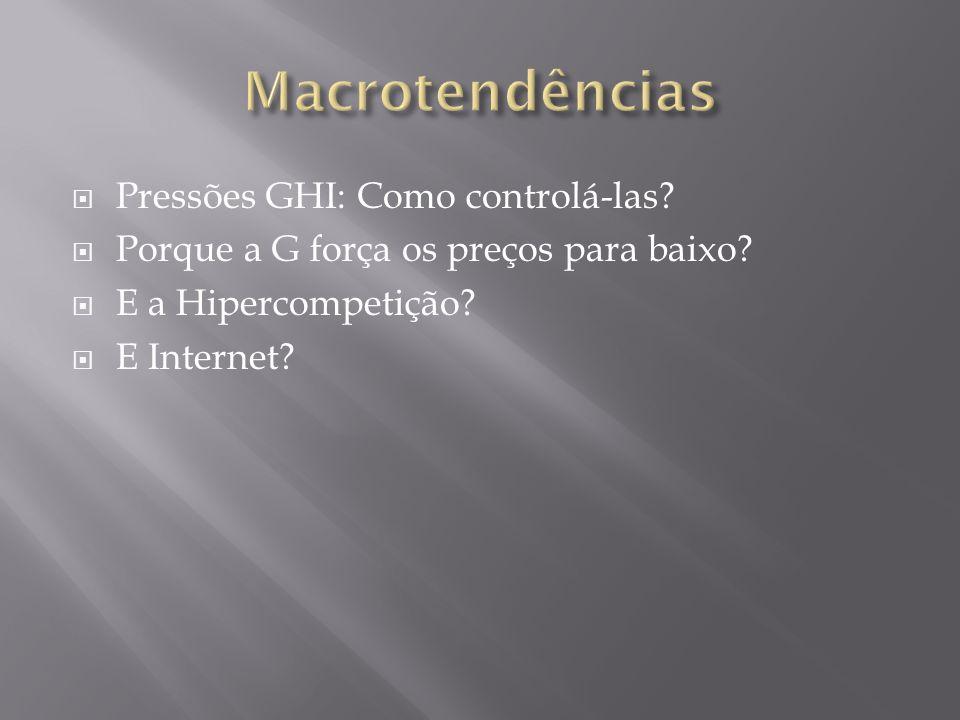 Macrotendências Pressões GHI: Como controlá-las