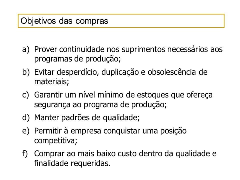 Objetivos das compras Prover continuidade nos suprimentos necessários aos programas de produção;