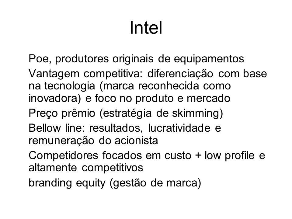 Intel Poe, produtores originais de equipamentos