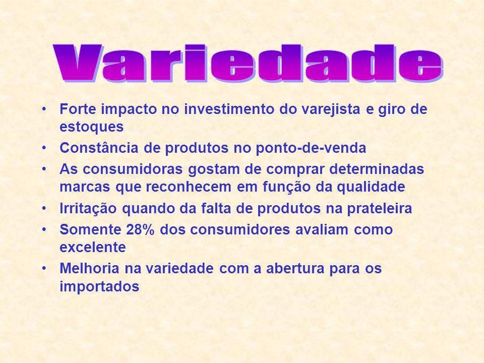Variedade Forte impacto no investimento do varejista e giro de estoques. Constância de produtos no ponto-de-venda.