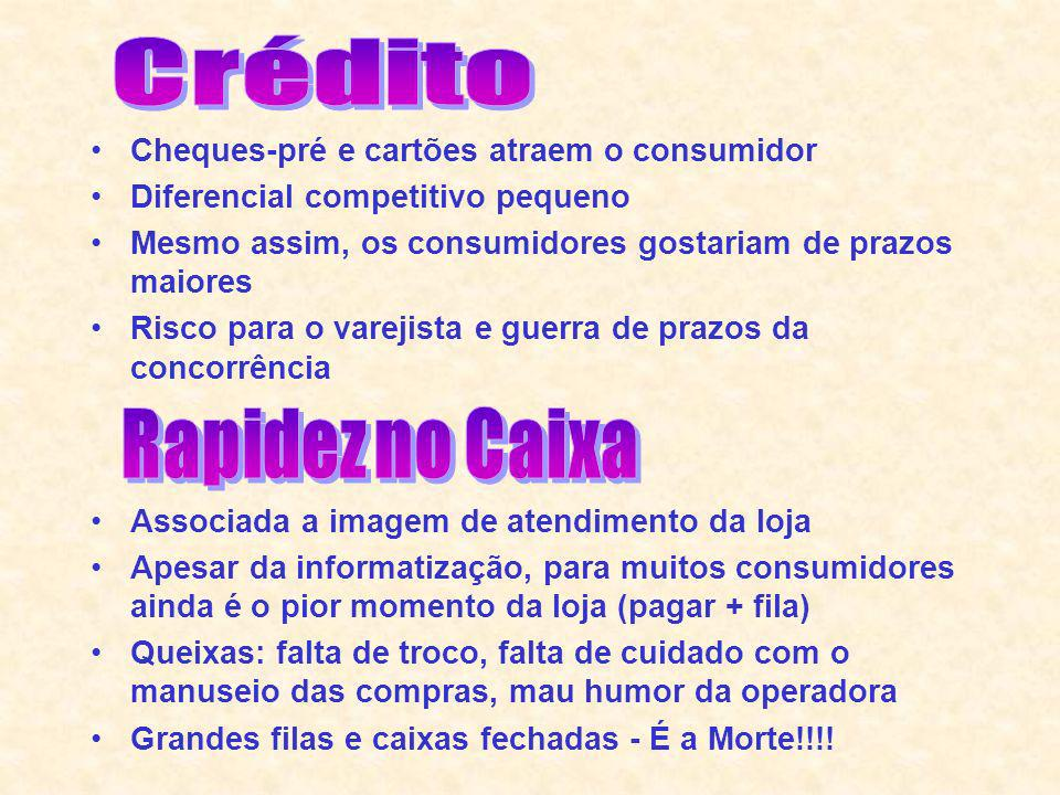 Crédito Rapidez no Caixa