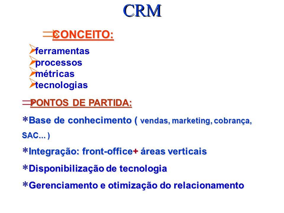 CRM CONCEITO: ferramentas processos métricas tecnologias