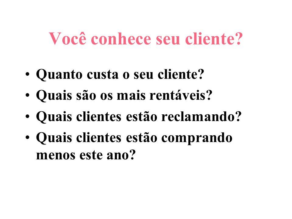 Você conhece seu cliente