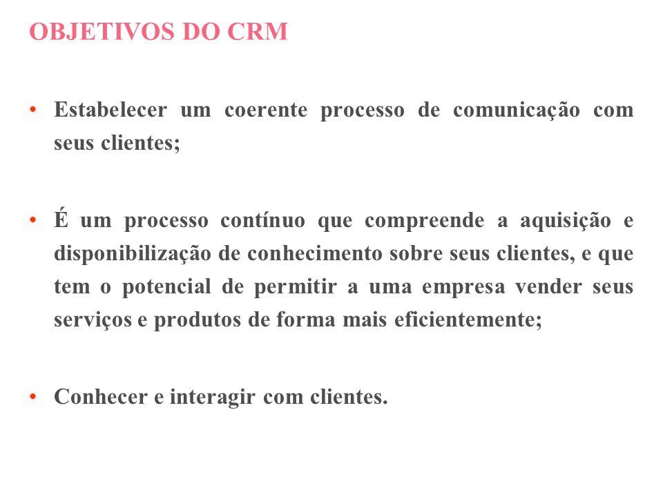 OBJETIVOS DO CRM Estabelecer um coerente processo de comunicação com seus clientes;