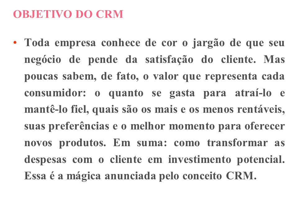 OBJETIVO DO CRM